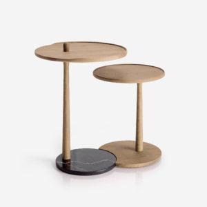 Table IGNO
